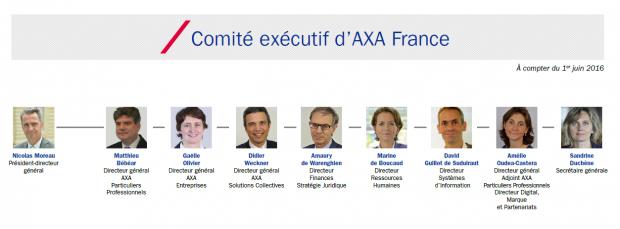 comite executif axa France