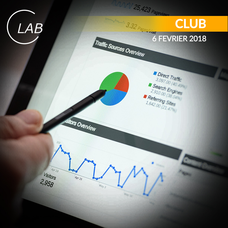 Club Marketing et Communication