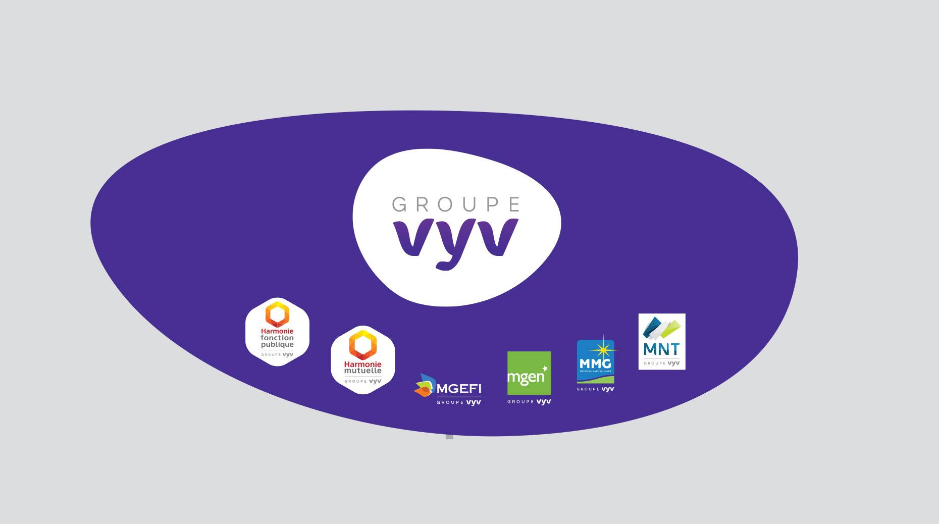 Résultat 2018 : Performances contrastées pour les mutuelles du groupe Vyv