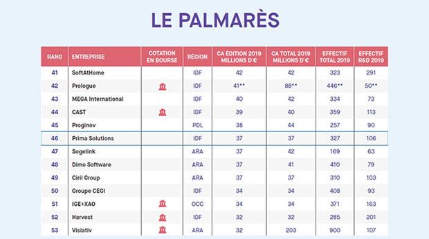 palmares_truffles100