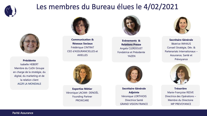 Les membres du Bureau élues le 04/02/2021